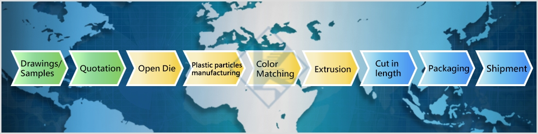 Plastic Extrusion Process and Technology